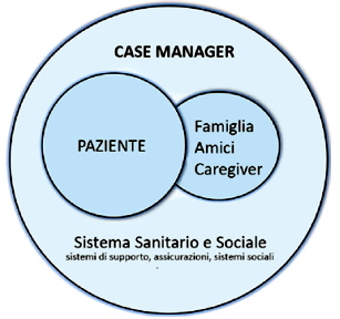 Casamanager11